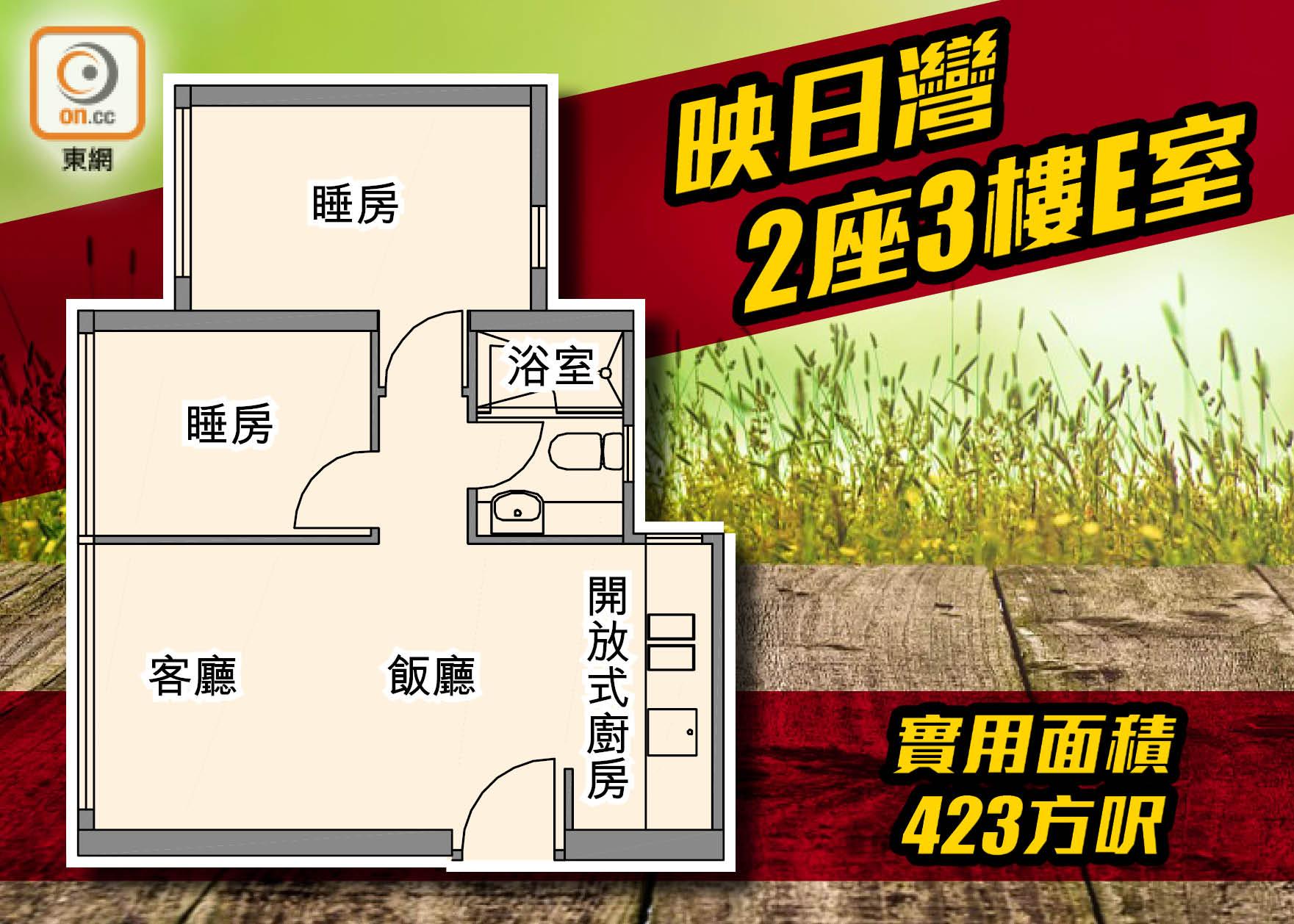 地產 買樓 樓 地產代理 新盤